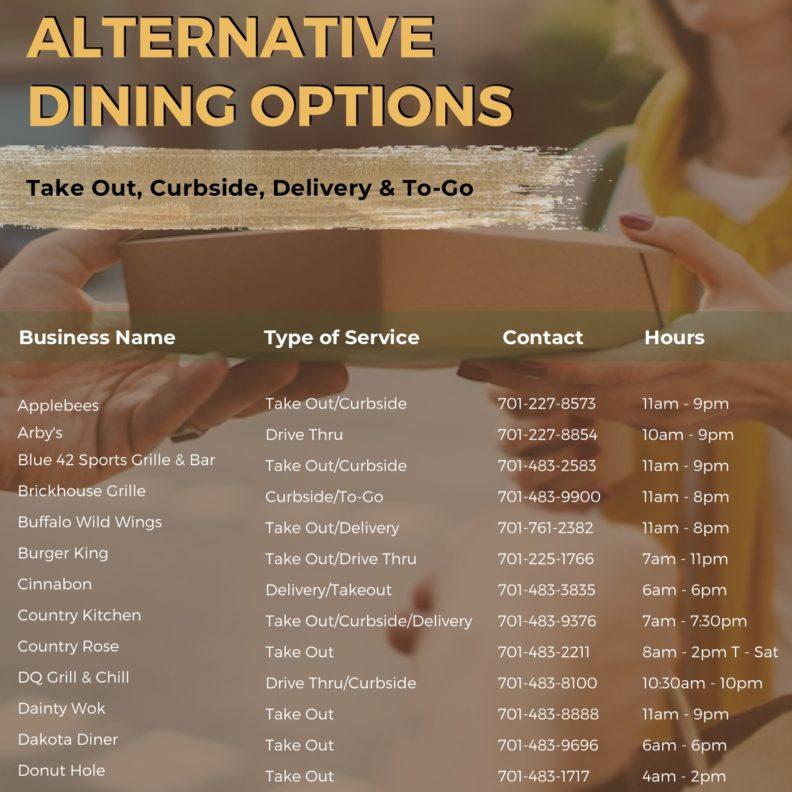 Dickinson_Restaurant